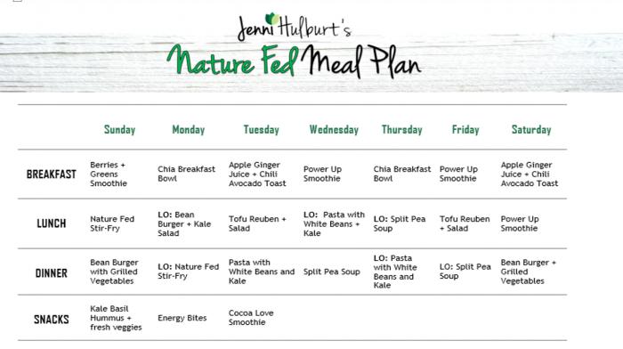 meal prep planner template